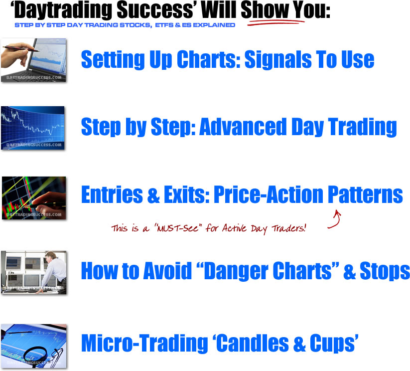 Professional day trading strategies