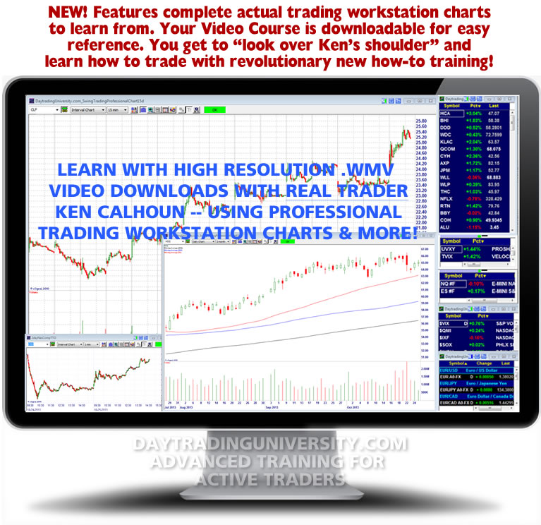 Courses stock trading options trading strategies