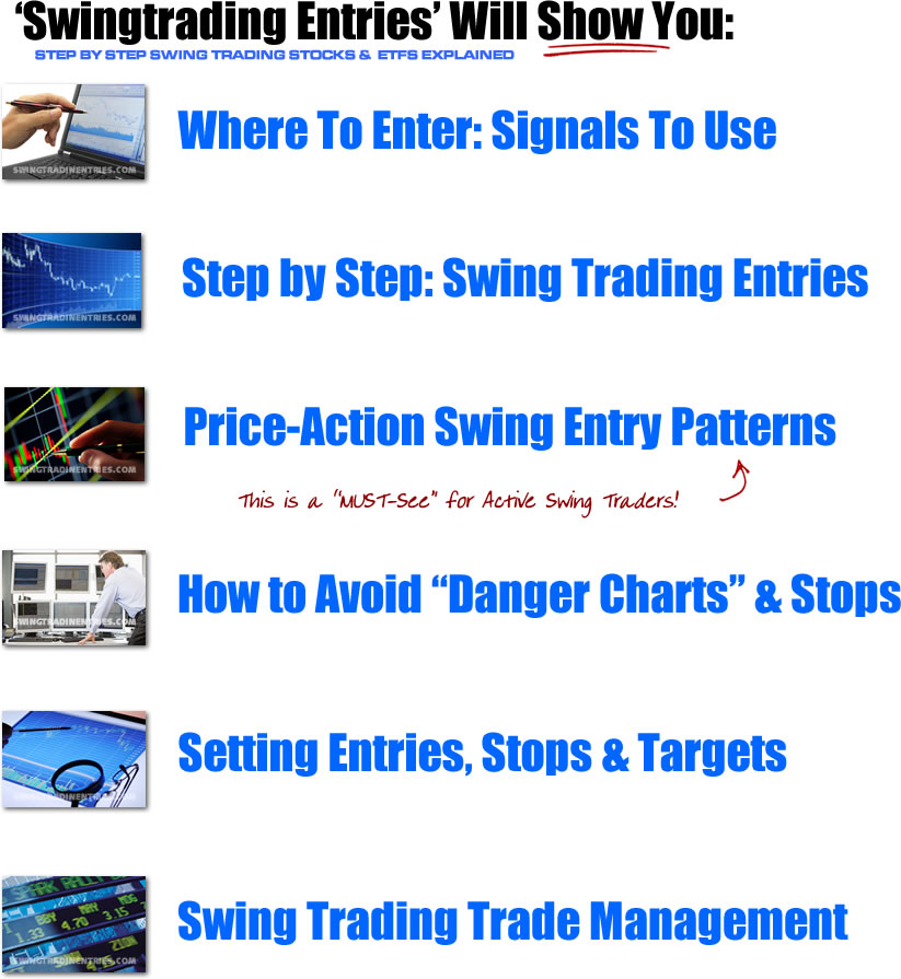Swing trading options money management