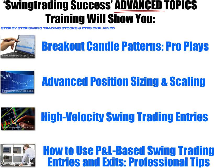 Advanced swing trading strategies