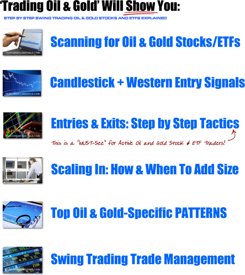 Spot gold trading strategies